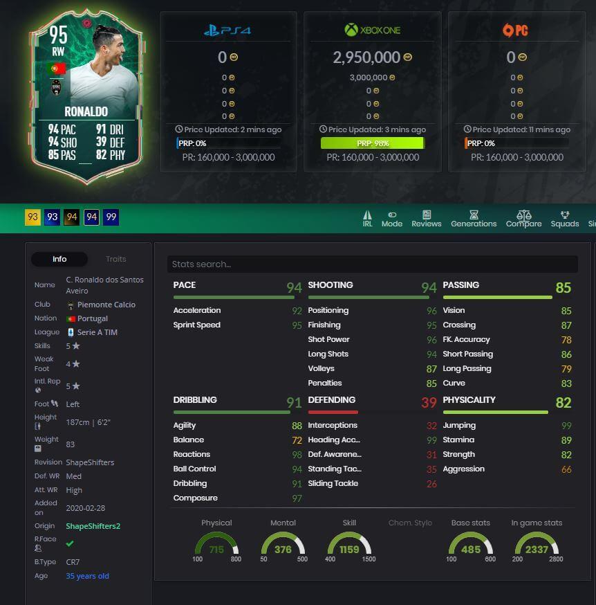 Cristiano Ronaldo Fifa 20 Fut Shapeshifters 95 Rated Player Stats Gaming Frog