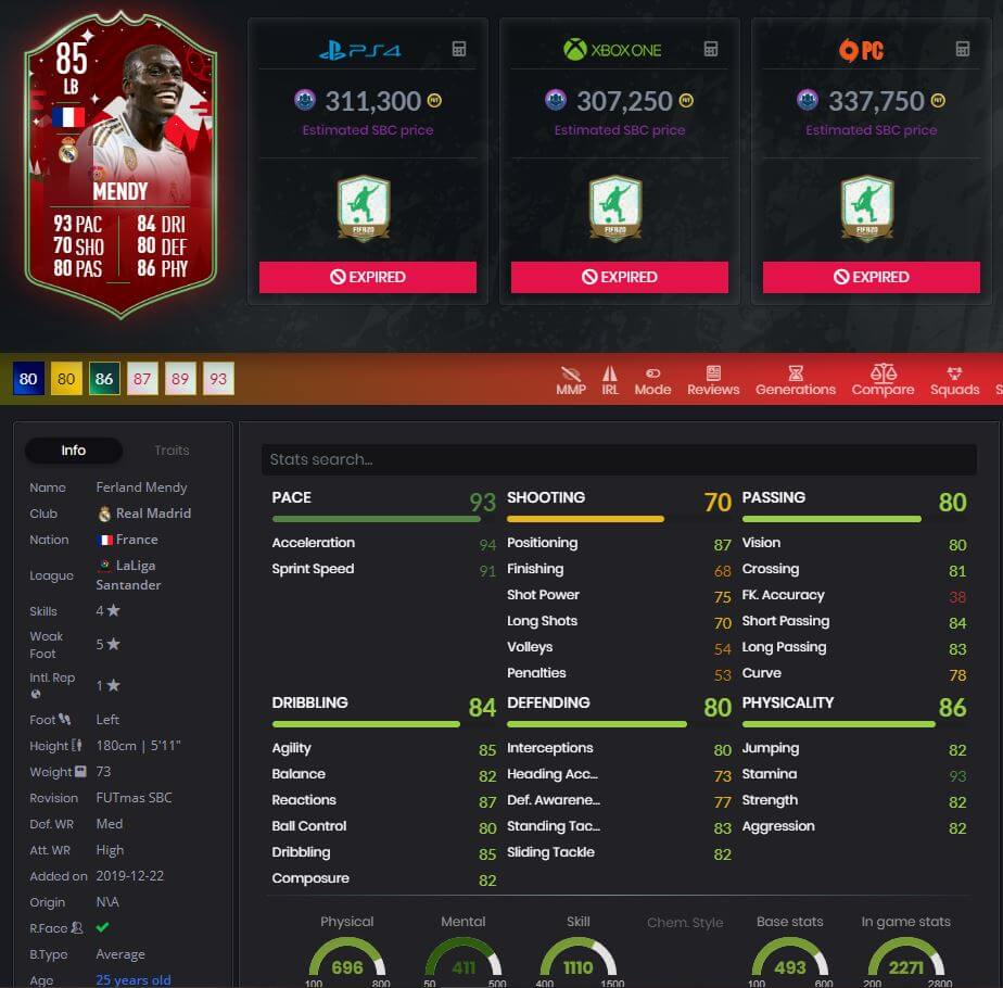 85 rated Ferland Mendy FUTMas Player Stats