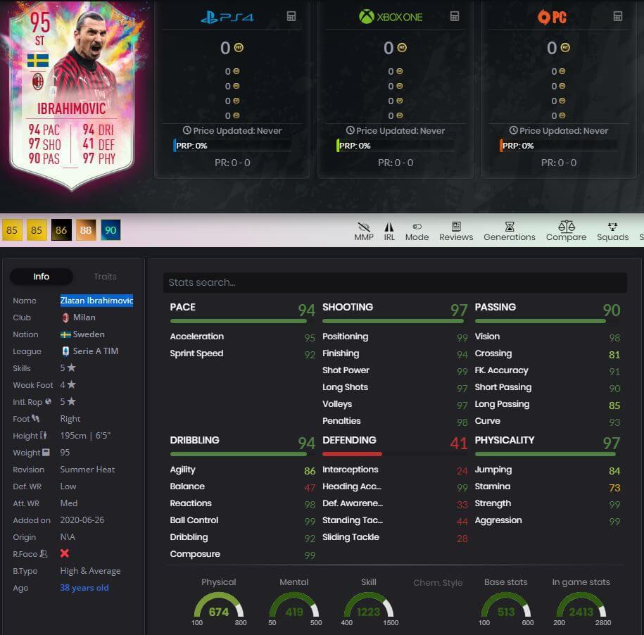 Zlatan Ibrahimovic Summer Heat Player Stats