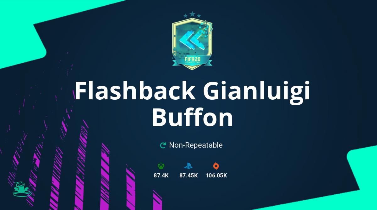 FIFA 20 Flashback Gianluigi Buffon SBC Requirements & Rewards