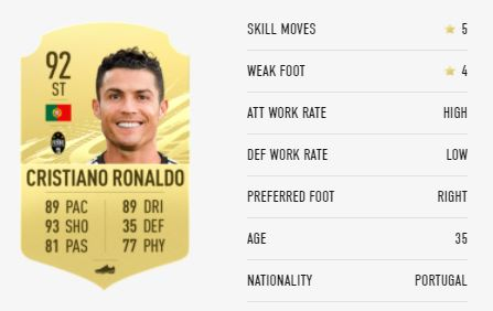 Cristiano Ronaldo FIFA 21 Player Ratings & Stats