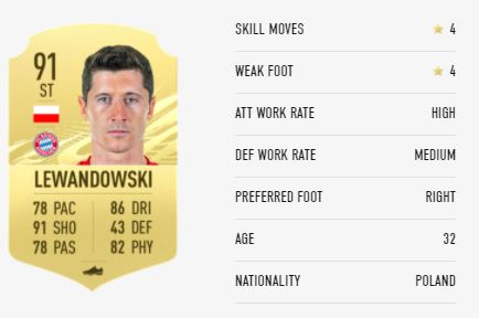 Lewandoski FIFA 21 Player Ratings & Stats