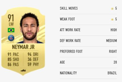 Neymar FIFA 21 Player Ratings & Stats