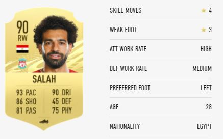 Salah FIFA 21 Player Ratings & Stats