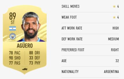 Sergio Aguero FIFA 21 Player Ratings & Stats