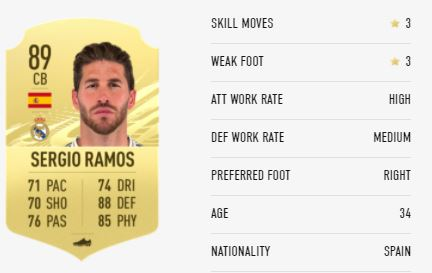 Sergio Ramos FIFA 21 Player Ratings & Stats