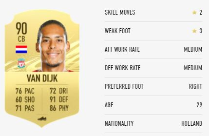 Van Dijk FIFA 21 Player Ratings & Stats