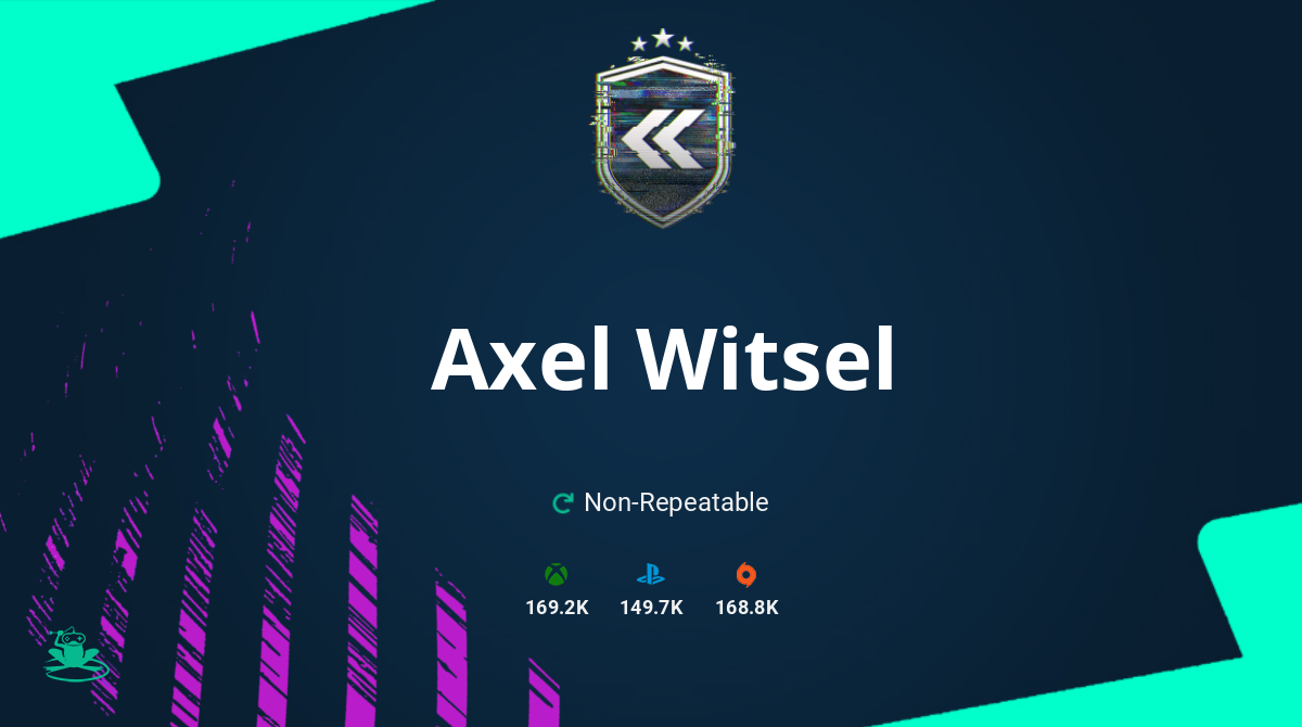 FIFA 21 Axel Witsel SBC Requirements & Rewards