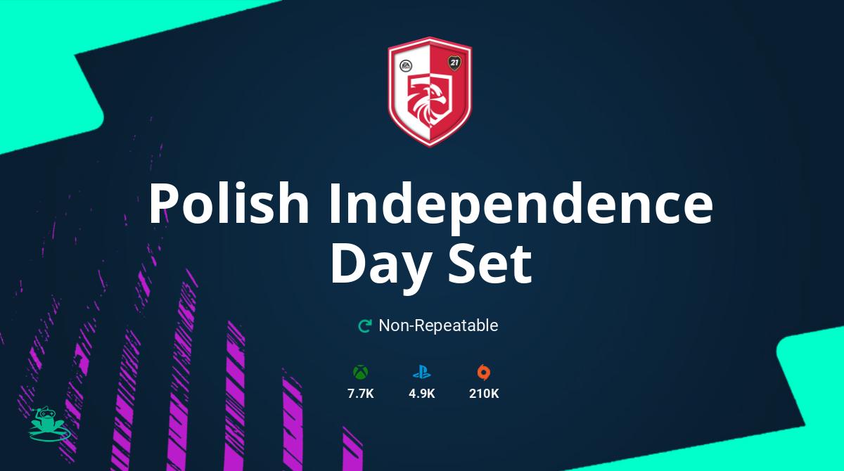 FIFA 21 Polish Independence Day Set SBC Requirements & Rewards