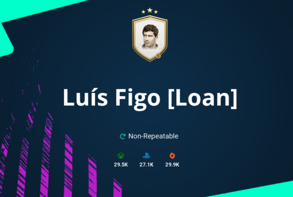 FIFA 21 Luís Figo [Loan] SBC Requirements & Rewards