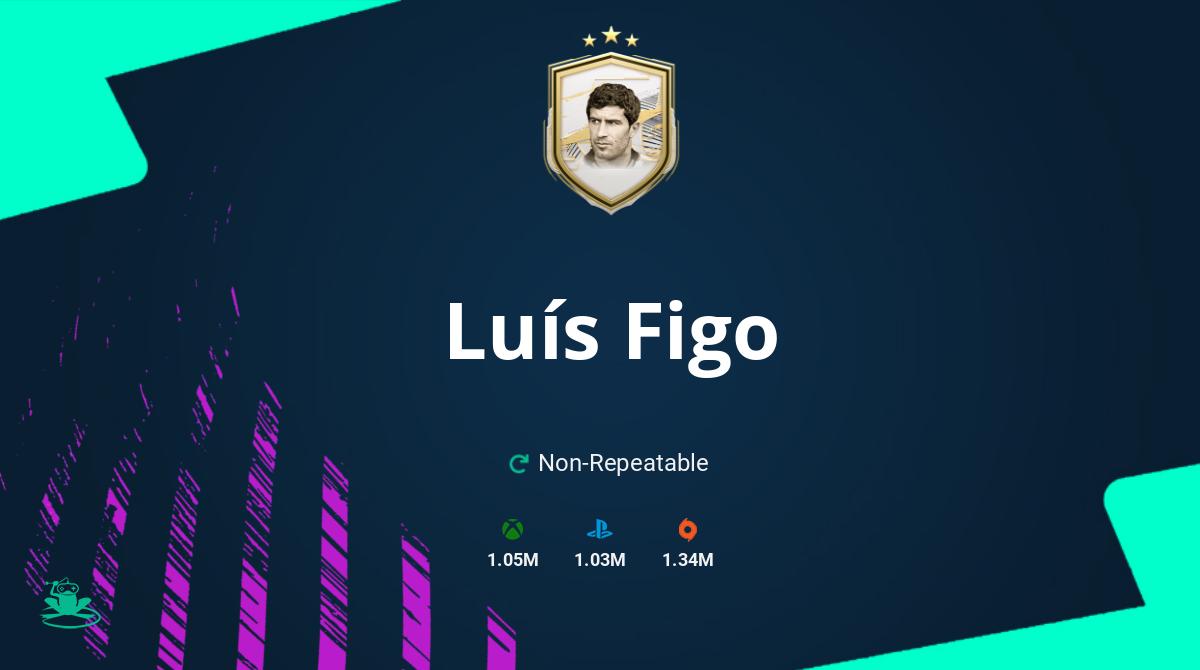 FIFA 21 Luís Figo SBC Requirements & Rewards
