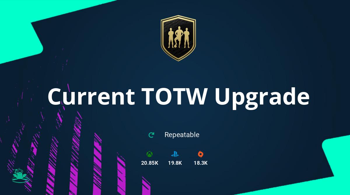 FIFA 21 Current TOTW Upgrade SBC Requirements & Rewards
