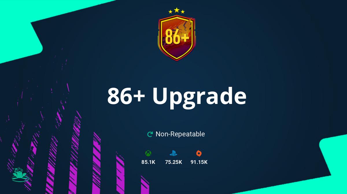 FIFA 21 86+ Upgrade SBC Requirements & Rewards