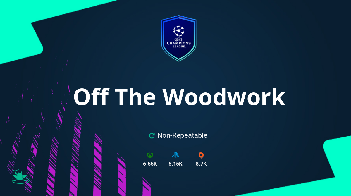 FIFA 21 Off The Woodwork SBC Requirements & Rewards