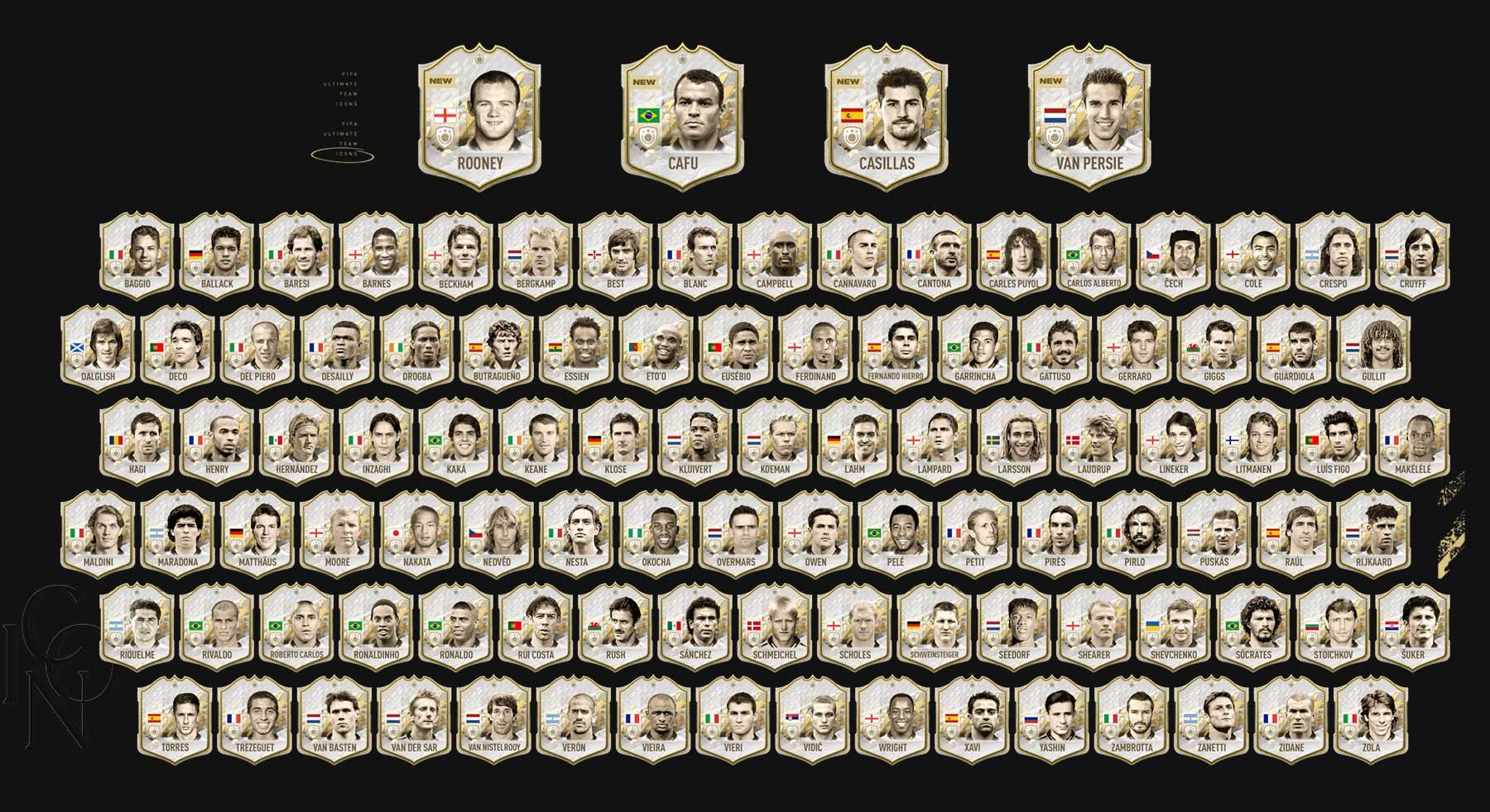 FIFA 22 FUT Complete Icon List